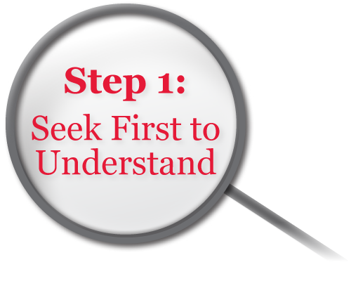 Magnifying Glass with text. Step 1: Seek First to Understand