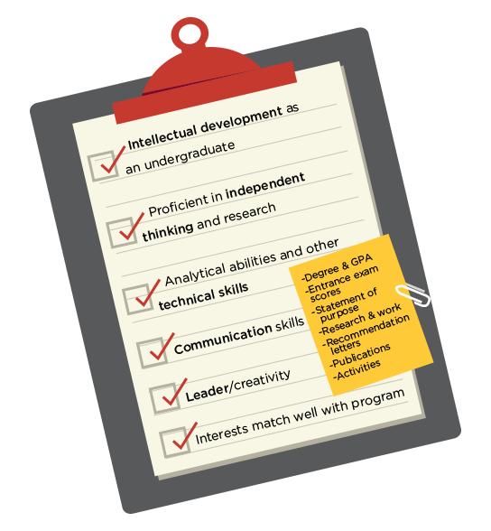 Eval Factors Checklist