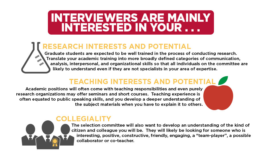 Interviewing as Grad Student.fw
