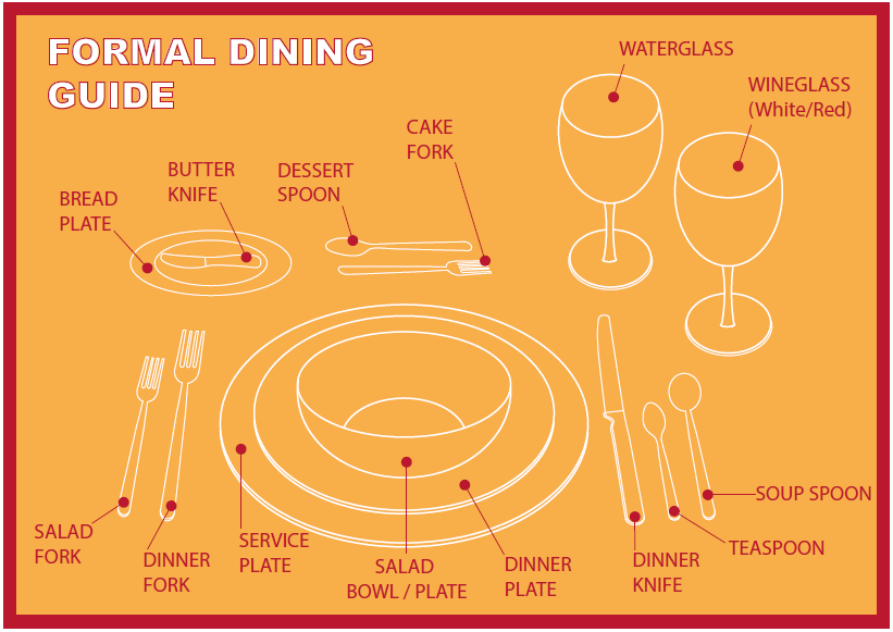 Image showing a formal dining place setting