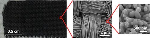 nanoscale image of micro wipes